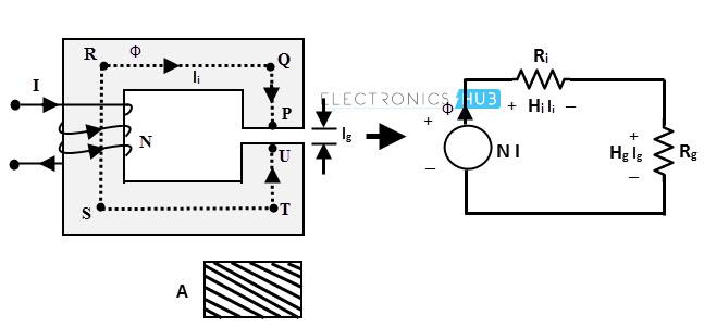 Series Magnetic Circuit