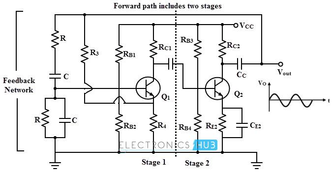 Oscilador de puente Wien transistorizado