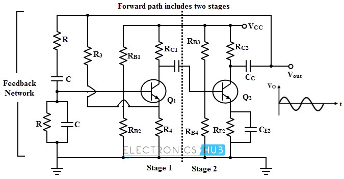 Transistorized Wien Bridge Oscillator
