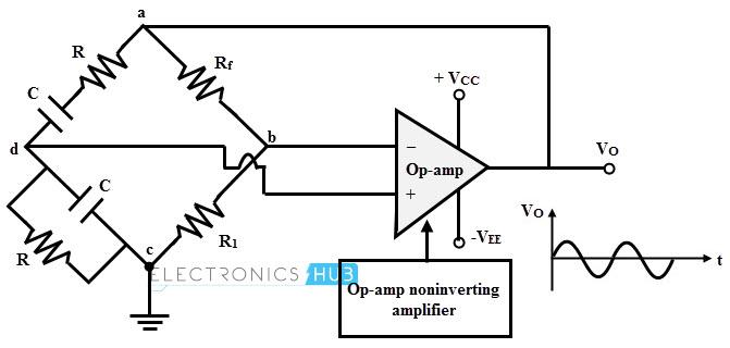 Wien Bridge Oscillator con amplificador operacional