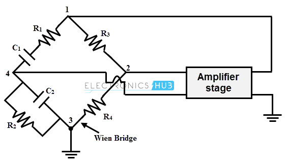 Wein Bridge Oscillator on signal generator schematic, led circuit schematic, electronic mixer schematic, current source schematic, ammeter schematic, voltmeter schematic, spectrum analyzer schematic, breadboard schematic, tone control circuit schematic, transistor tester schematic, esr meter schematic, marx generator schematic, lead-lag schematic, gyrator schematic, multimeter schematic, voltage divider schematic, function generator schematic, frequency counter schematic,