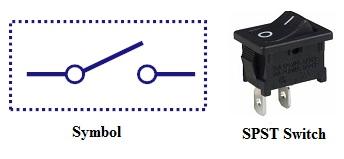 Sinlge pole single throw switch