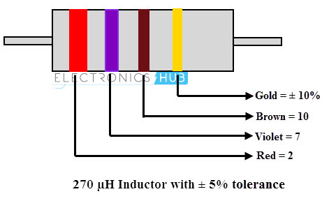 4-Band Inductor Color Code Example
