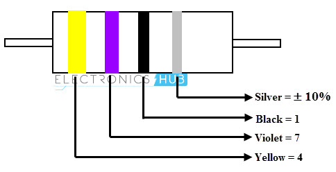 4-Band Inductor Color Code Example2