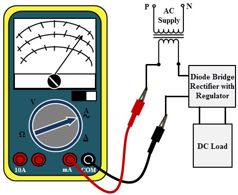 AC Current using Analog Multimeter