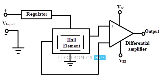 hall effect sensor schematic symbol