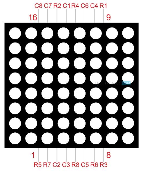 Arduino 8x8 LED Matrix Interface | MAX7219 IC