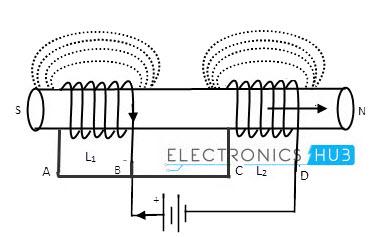 Inductores acoplados diferencialmente en serie