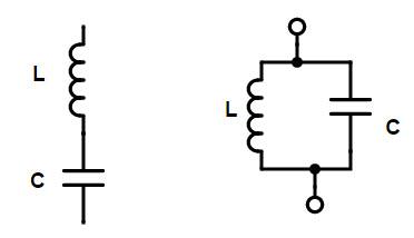 Inductores en circuitos sintonizados