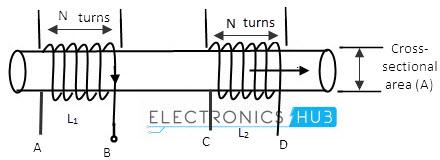 EMF mutuamente inducido y coeficiente de inductancia mutua