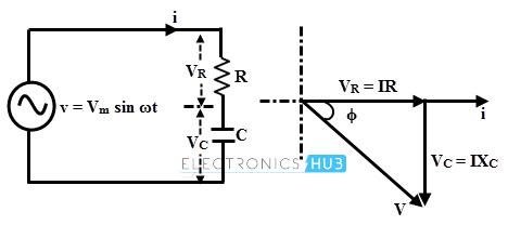 RC Series Circuit