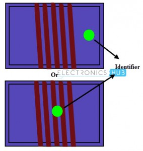 RF Inductor coding 1
