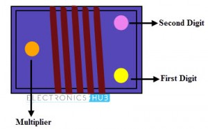 RF Inductor coding 2
