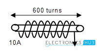 Self inductance example