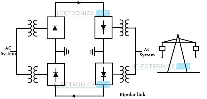 high voltage dc transmission system