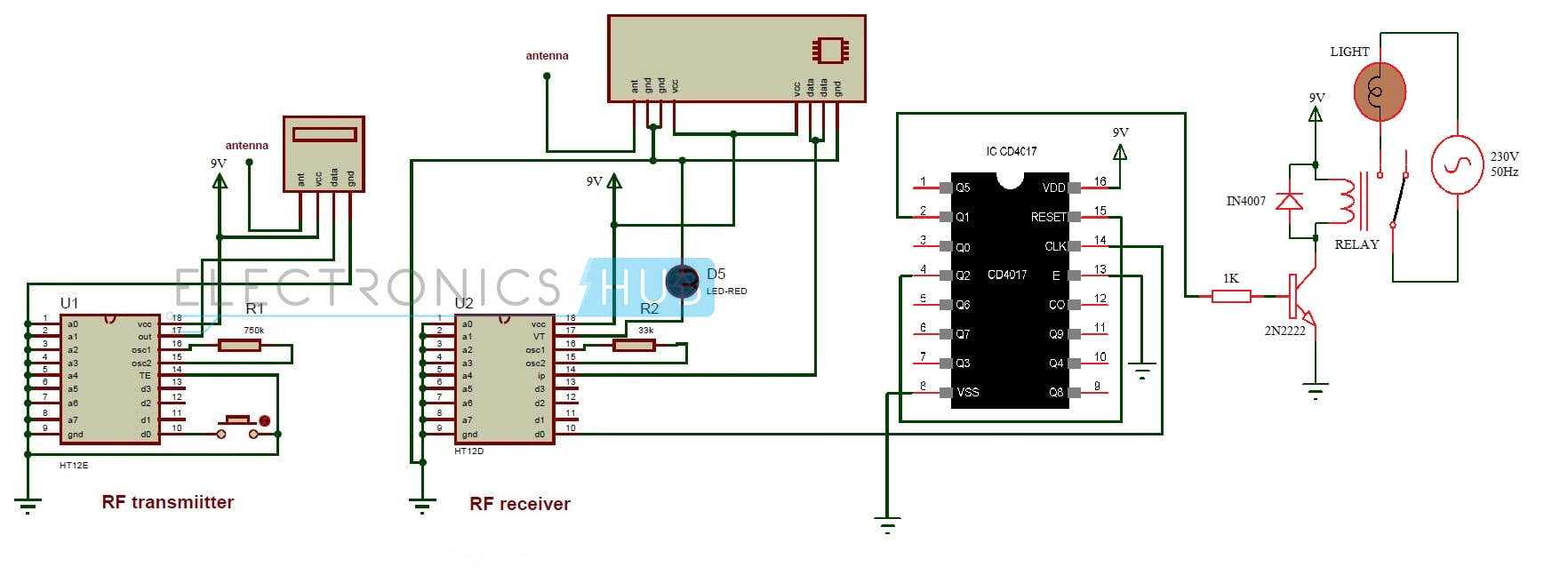 Rf Remote Control Circuit For Home Appliances Without Microcontroller On The Transmitter To Corresponding Receiver Diagram Of Using