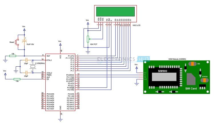 Wireless Electronic Notice Board using GSM Circuit Diagram