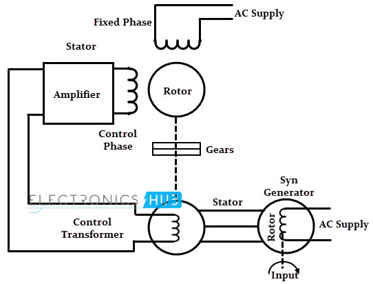 servo motor types and working principle rh electronicshub org dc servo drive schematic servo drive circuit breaker
