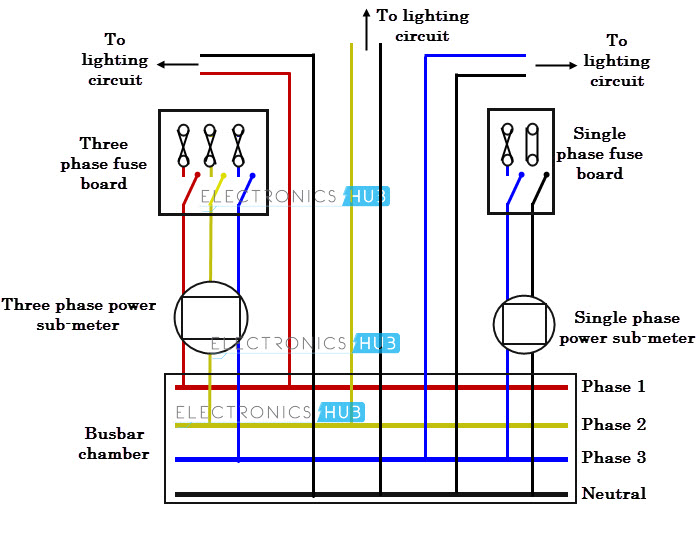 3 phase power distribution to lighting circuits three phase wiring 230v single phase wiring diagram at nearapp.co