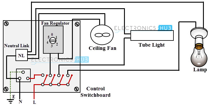 Control switch board wiring electrical wiring systems and methods of electrical wiring simple switchboard wiring diagram at bakdesigns.co