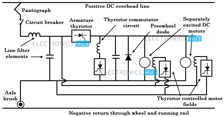 Electric Traction System on 3 phase electric motor wiring