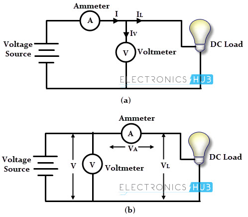 DC and AC Electric Power Measurement Ac Ammeter Wiring Diagram on