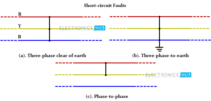Types Of Circuit Diagram on electric motor encoders