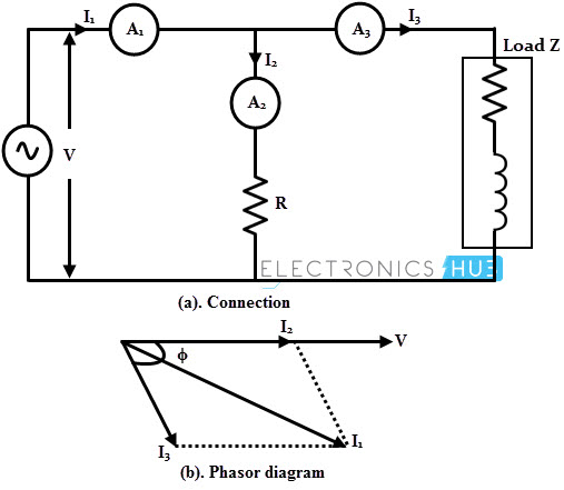 Three ammeter method dc and ac electric power measurement ac ammeter wiring diagram at fashall.co