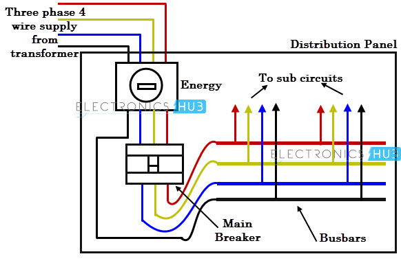 Three phase distribution panel three phase wiring Commercial Electrical Service Entrance Diagram at crackthecode.co