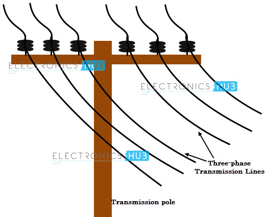 [DIAGRAM_3ER]  Three Phase Wiring | 3 Phase 4 Wire Disconnect Schematic |  | Electronics Hub