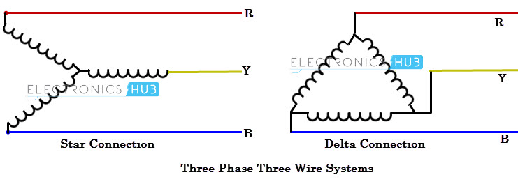 three-phase three wire systems