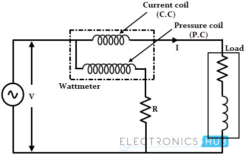 Wattmeter Method of single phase power measurement dc and ac electric power measurement watt meter wiring diagram at crackthecode.co