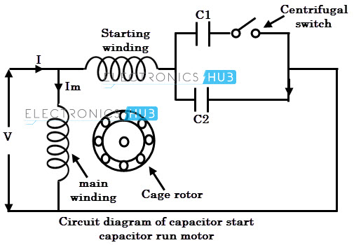 Capacitor start and capacitor run motor circuit diagram types of single phase induction motors single phase capacitor motor wiring diagram at crackthecode.co