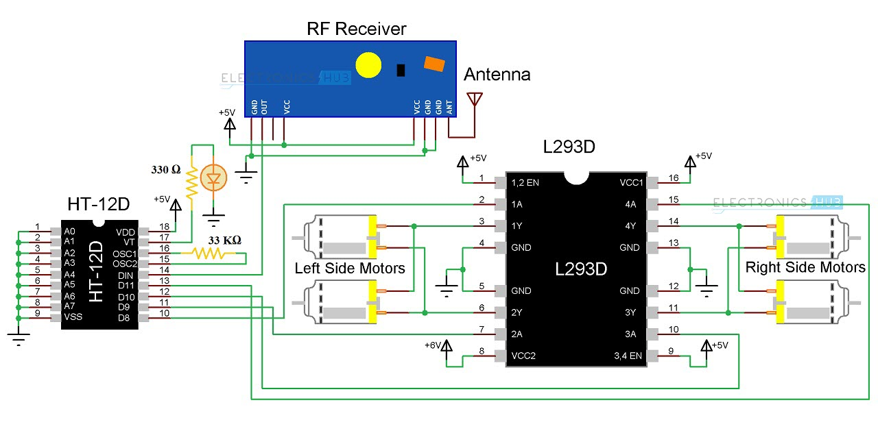 Hand Gesture Controlled Robot Using Arduino Control Circuit Additionally Motor Shield Diagram On Tv Of The Receiver Section