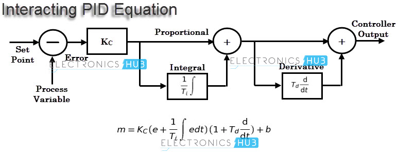 Interacting PID Equation