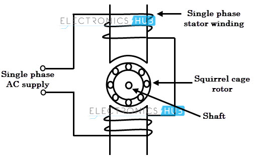 types of single phase induction motors rh electronicshub org single phase motor wiring diagram single phase induction motor wiring diagram