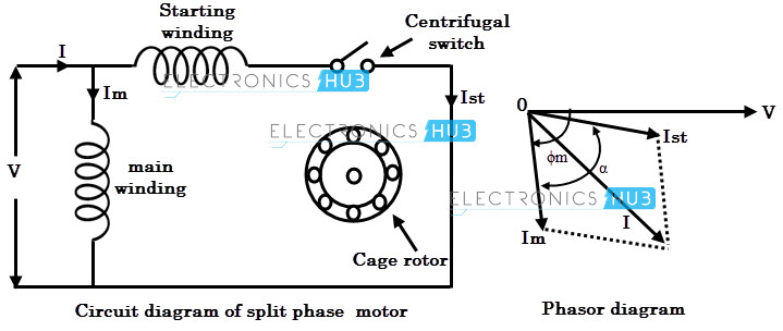 types of single phase induction motors rh electronicshub org dayton split phase motor wiring
