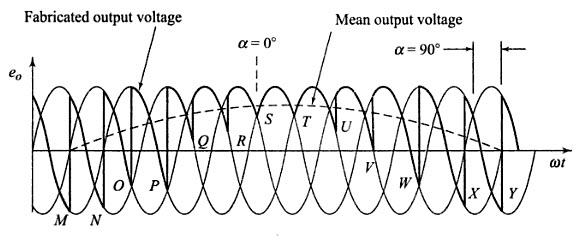 Cyclo-Converters - Principle,Applications