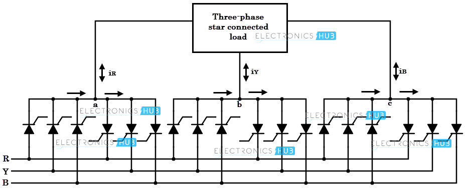 Three Phase To Single Phase Converter Circuit Diagram | Cyclo Converters Principle Applications