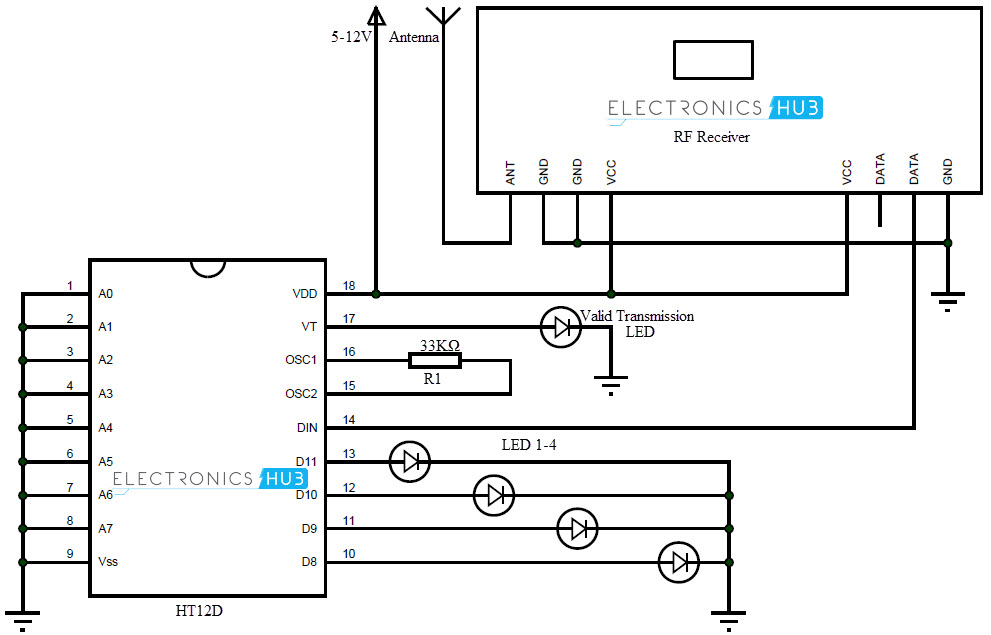 Wireless Transmitter and Receiver using RF Modules