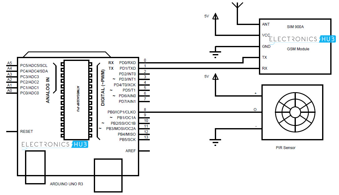 sms based security system circuit diagram