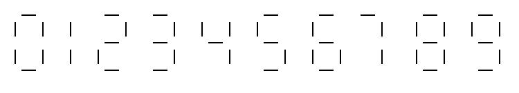 Numbers on 7 - Segment Display