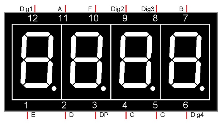 4 - Digit 7 - Segment Display Pin Out
