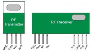 RF Pin configuration