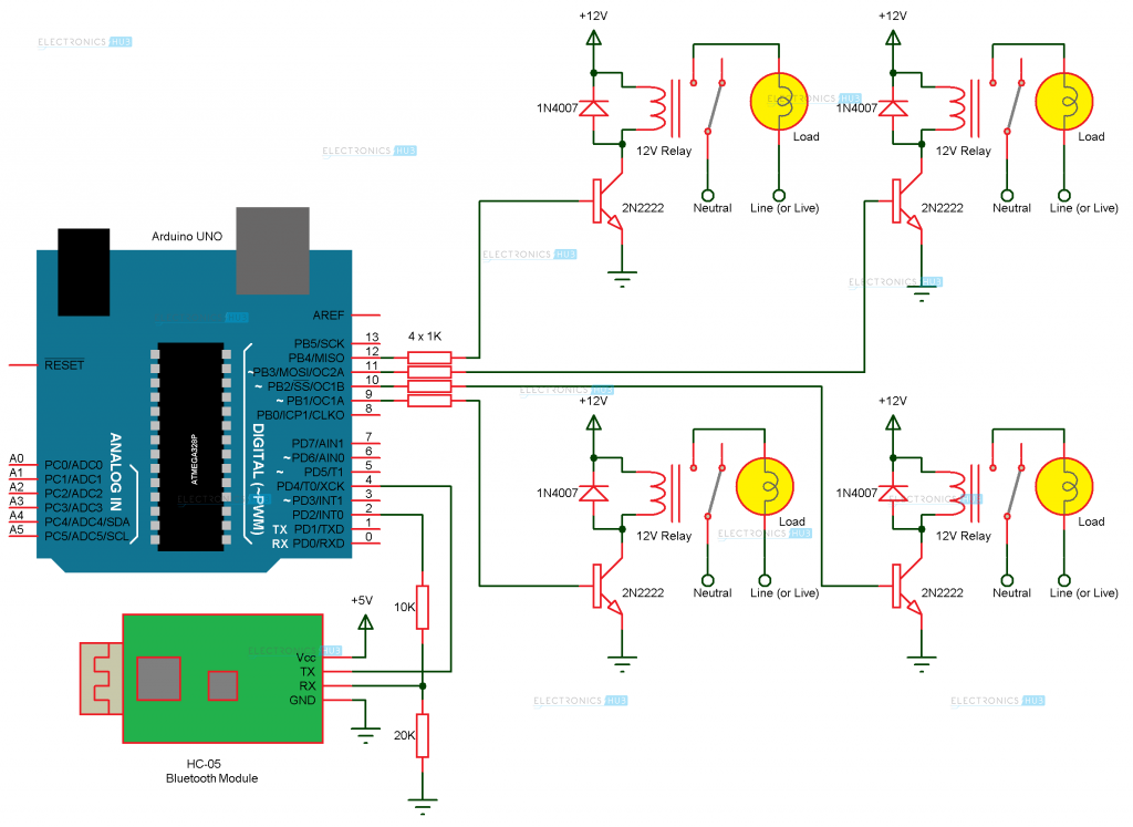 Arduino Home Automation Circuit Diagram 1024x747 how to make arduino based home automation project via bluetooth?  at aneh.co