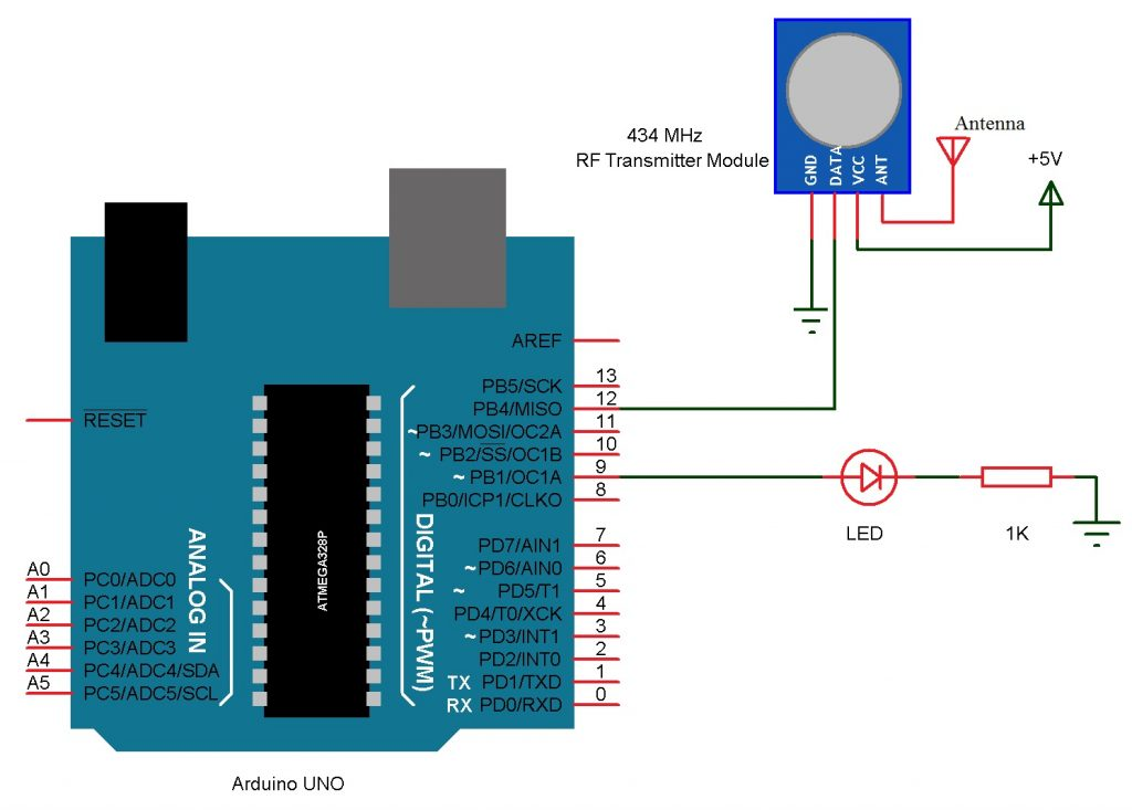 Arduino and RF Transmitter Receiver Module