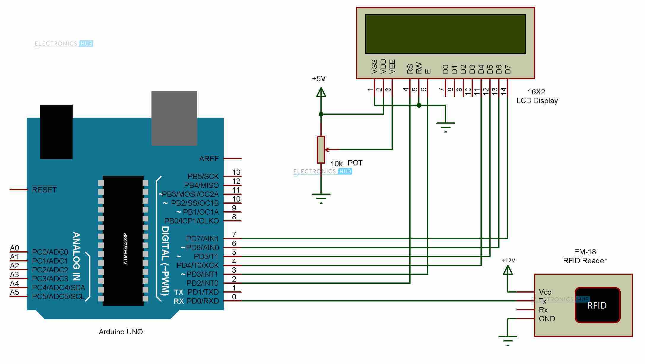 Arduino Rfid Reader Circuit Diagram on arduino rfid reader diagram