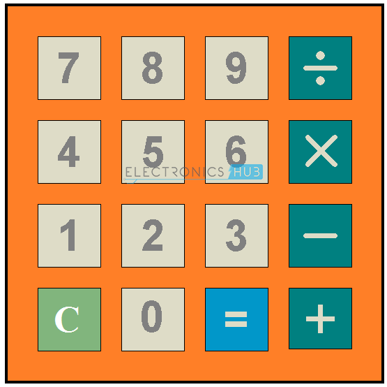 Keypad Implementation