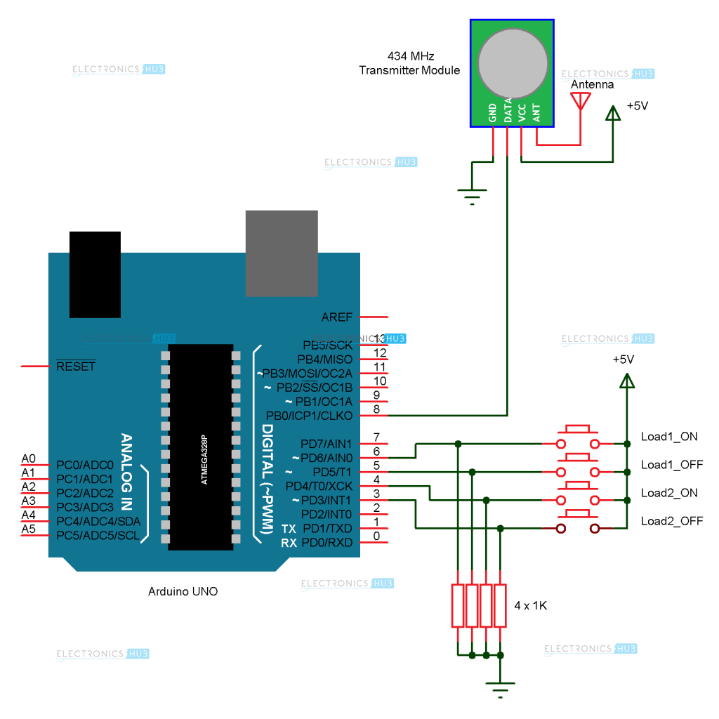 arduino home automation using rf Software Wiring Diagram arduino rf home auto transmitter circuit