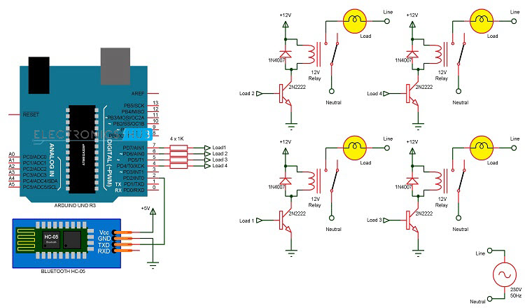 Voice Activated Home Automation Circuit